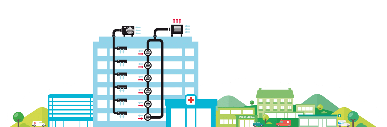 Entretien de ventilation Centre médico-social FHV